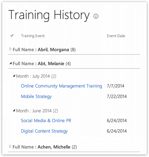 Employee training management template find employees with certain skills or skill levels stopboris